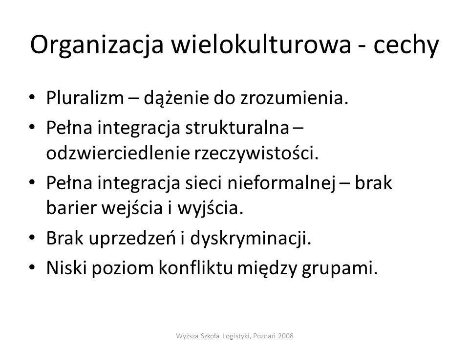 Organizacja wielokulturowa - cechy Pluralizm – dążenie do zrozumienia. Pełna integracja strukturalna – odzwierciedlenie rzeczywistości. Pełna integrac