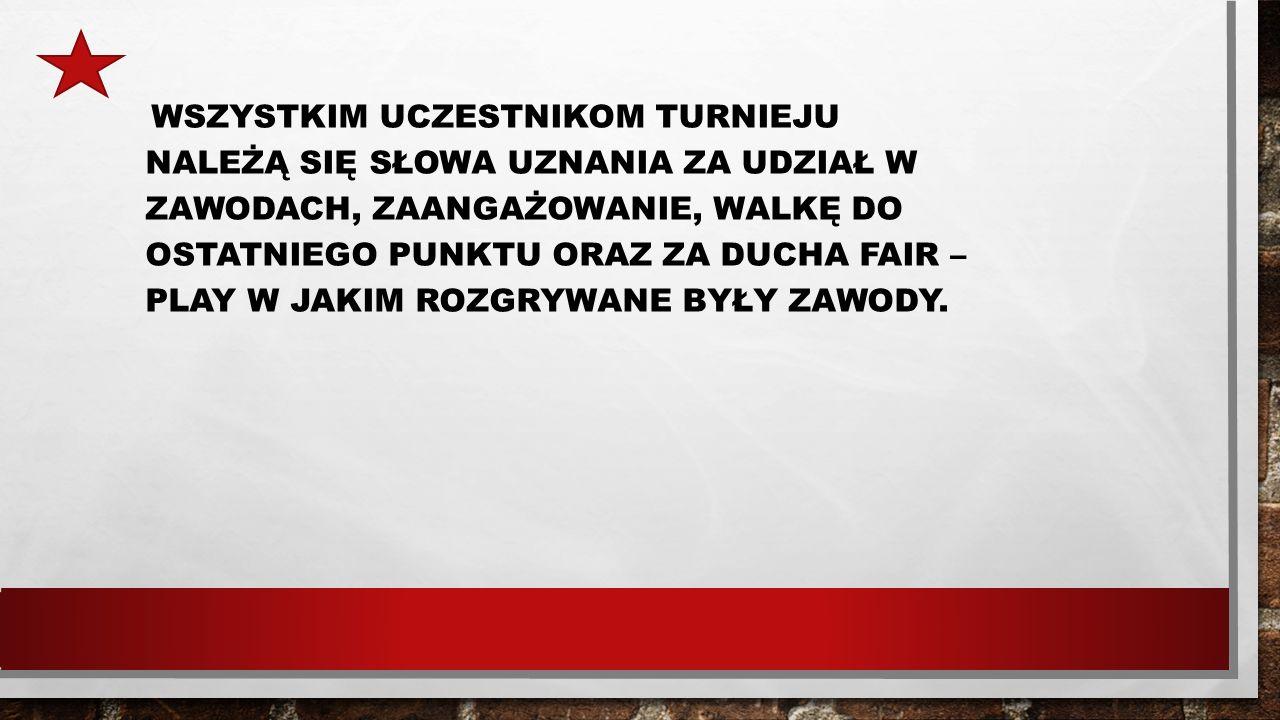 """TURNIEJ ELIMINACYJNY ROZGRYWANO W SYSTEMIE """"KAŻDY Z KAŻDYM JEDNEGO SETA DO 15 PKT.."""