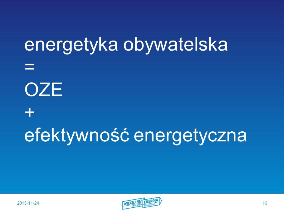 energetyka obywatelska = OZE + efektywność energetyczna 2015-11-2416