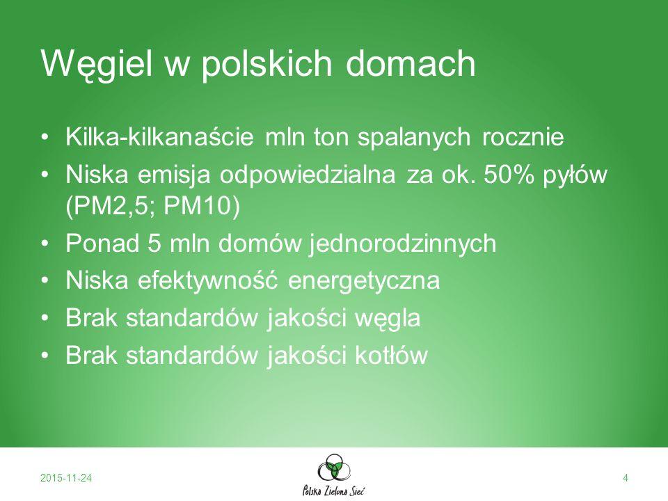 Węgiel w polskich domach Kilka-kilkanaście mln ton spalanych rocznie Niska emisja odpowiedzialna za ok.