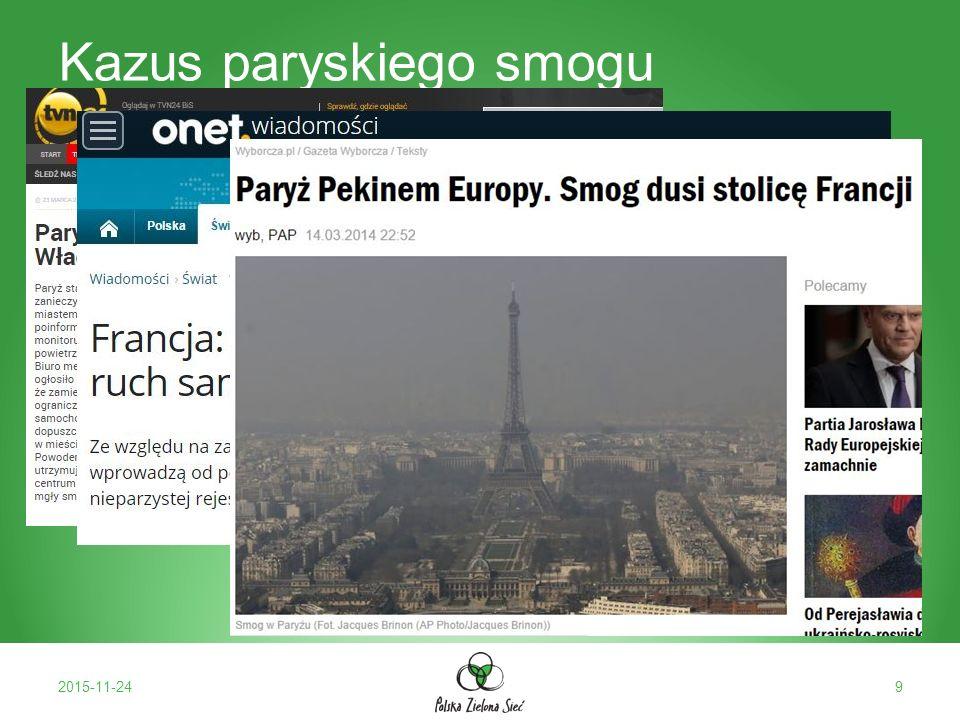 """Alarm? Jaki alarm? 2015-11-2410 Źródło: Raport """"Żelazne płuca Polaków , Polski Alarm Smogowy"""