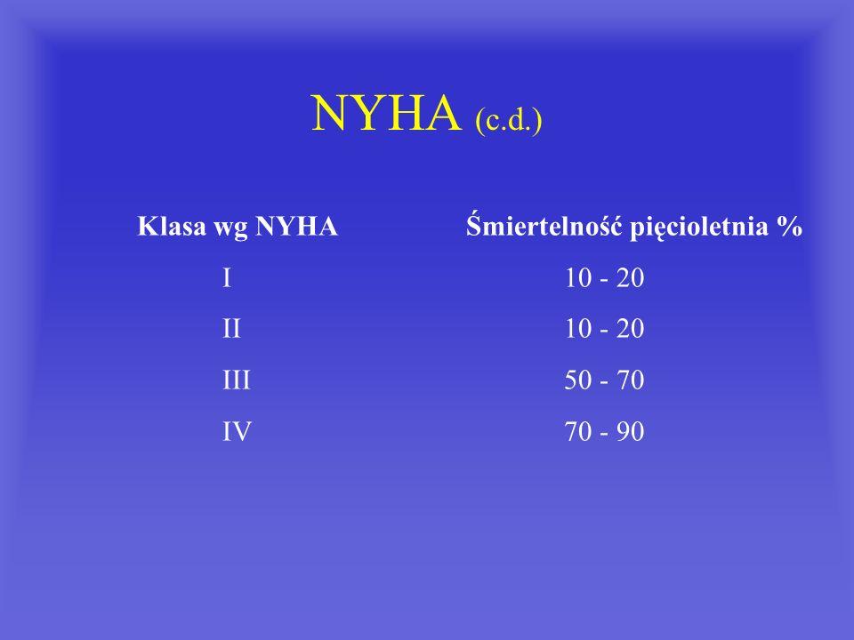 NYHA (c.d.) Klasa wg NYHA Śmiertelność pięcioletnia % I10 - 20 II10 - 20 III50 - 70 IV70 - 90