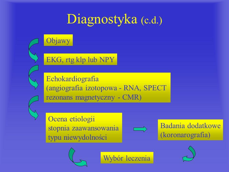 Diagnostyka (c.d.) Objawy EKG, rtg klp lub NPY Echokardiografia (angiografia izotopowa - RNA, SPECT rezonans magnetyczny - CMR) Ocena etiologii stopni