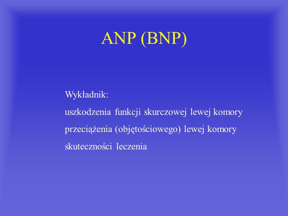 ANP (BNP) Wykładnik: uszkodzenia funkcji skurczowej lewej komory przeciążenia (objętościowego) lewej komory skuteczności leczenia