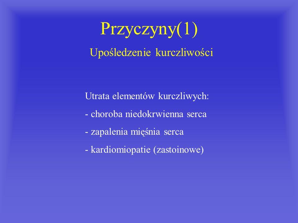 Przyczyny(1) Upośledzenie kurczliwości Utrata elementów kurczliwych: - choroba niedokrwienna serca - zapalenia mięśnia serca - kardiomiopatie (zastoin