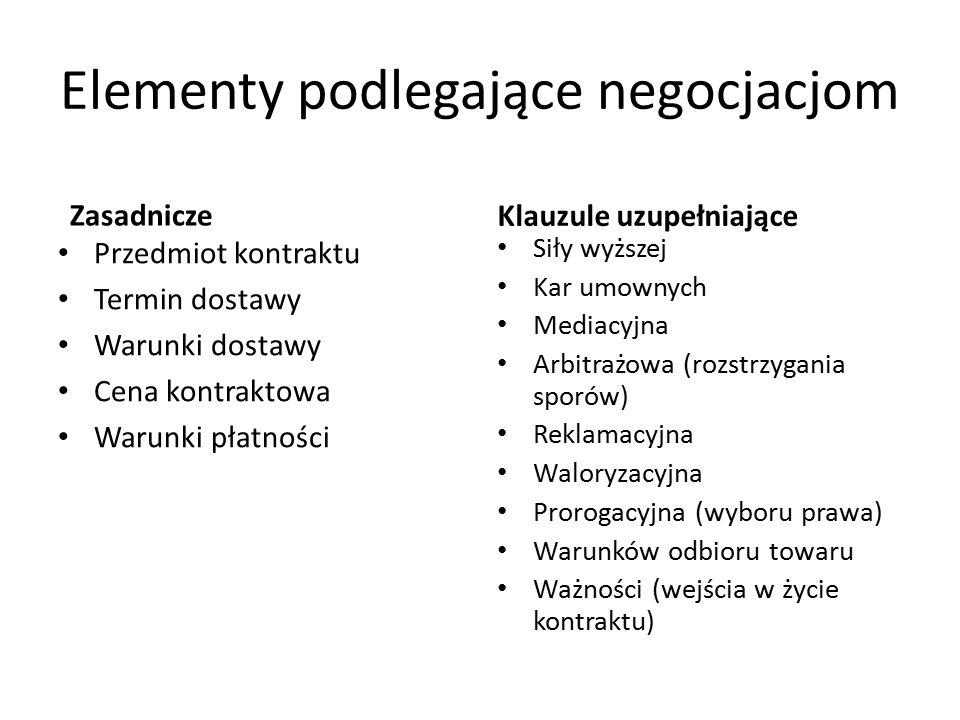 Elementy podlegające negocjacjom Zasadnicze Przedmiot kontraktu Termin dostawy Warunki dostawy Cena kontraktowa Warunki płatności Klauzule uzupełniają