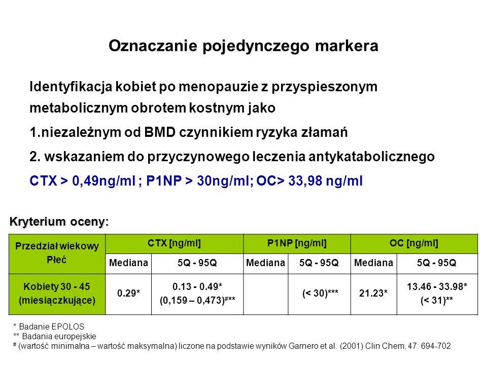 Oznaczanie pojedynczego markera Identyfikacja kobiet po menopauzie z przyspieszonym metabolicznym obrotem kostnym jako 1.niezależnym od BMD czynnikiem ryzyka złamań 2.