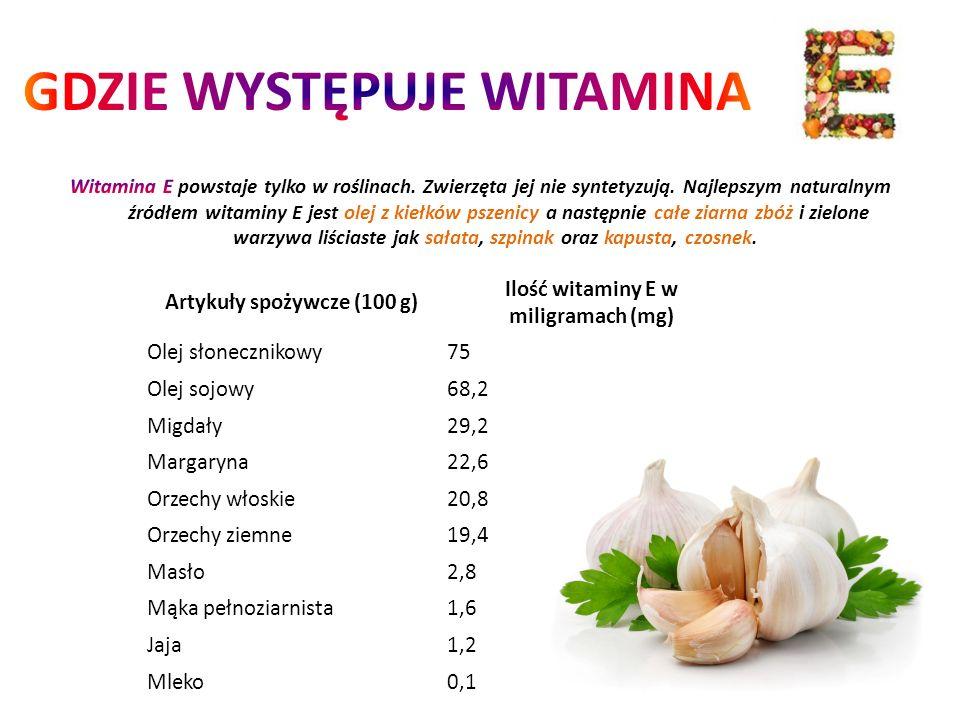 Artykuły spożywcze (100 g) Ilość witaminy E w miligramach (mg) Olej słonecznikowy75 Olej sojowy68,2 Migdały29,2 Margaryna22,6 Orzechy włoskie20,8 Orzechy ziemne19,4 Masło2,8 Mąka pełnoziarnista1,6 Jaja1,2 Mleko0,1