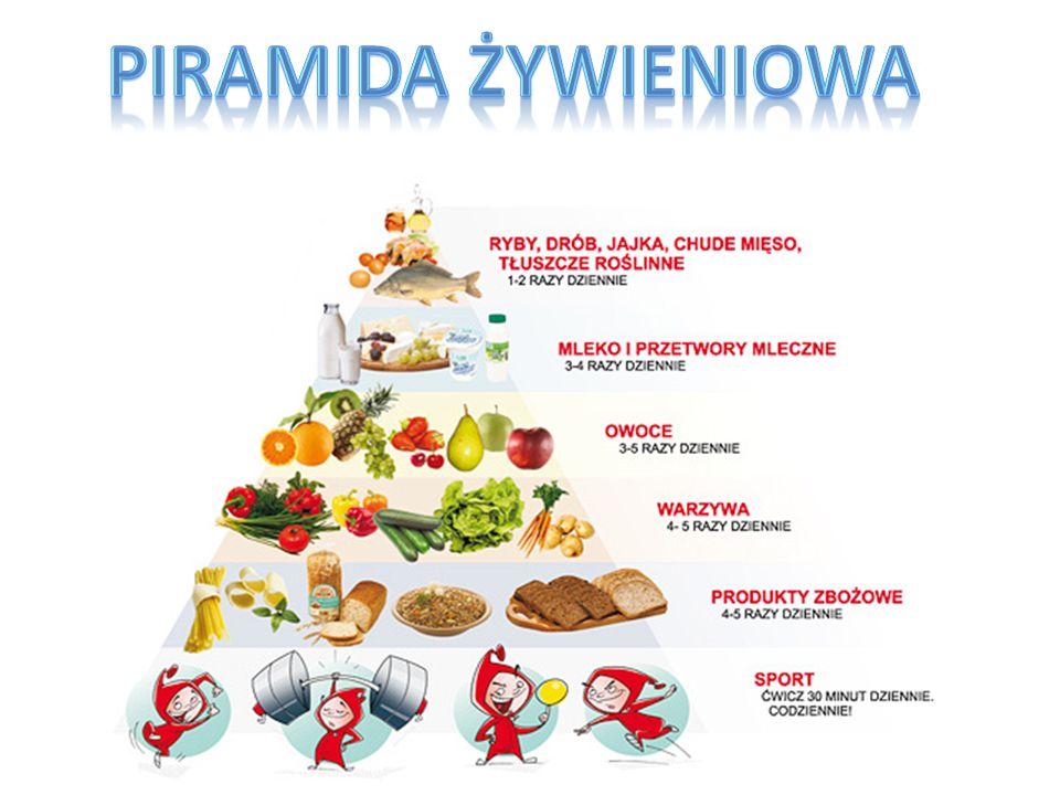 Źródła witaminy D Witaminę D zawierają przede wszystkim ryby (węgorz, śledź, dorsz, łosoś, makrela i tuńczyk) tran i oleje rybne, mleko krowie i jego przetwory, wątróbka, ser żółty i żółtko jajka.
