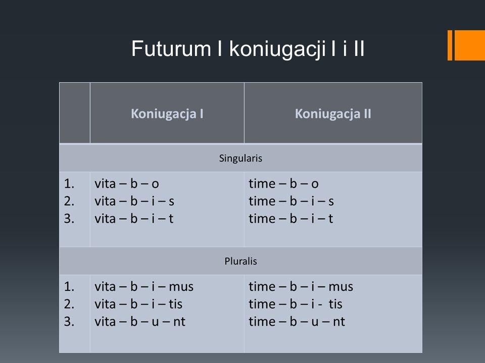 Futurum I koniugacji III i IV