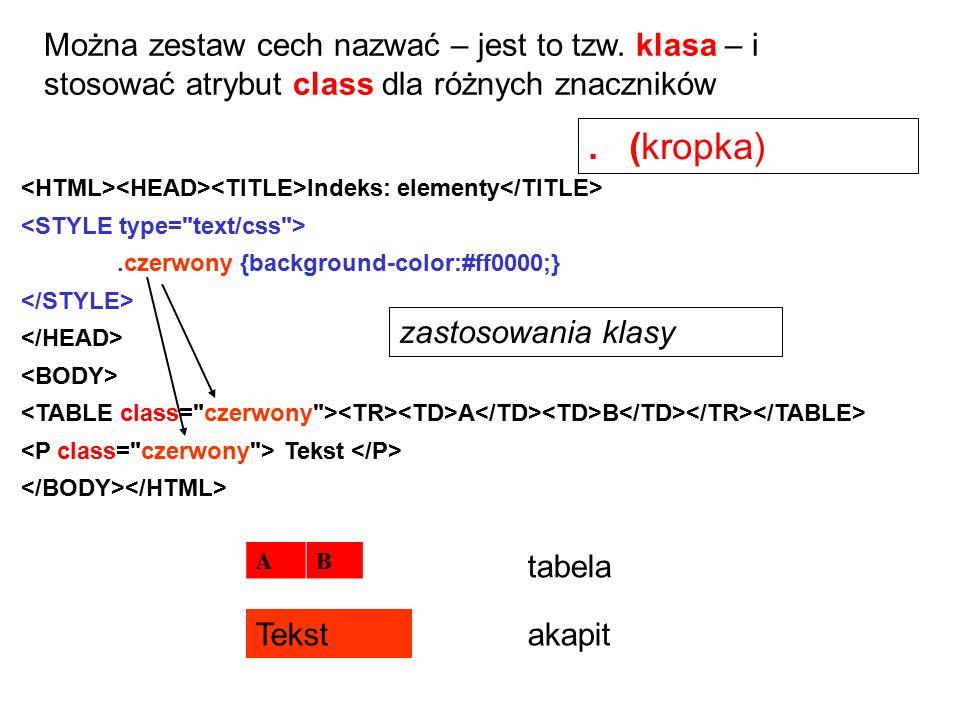 Indeks: elementy.czerwony {background-color:#ff0000;} A B Tekst zastosowania klasy Można zestaw cech nazwać – jest to tzw. klasa – i stosować atrybut