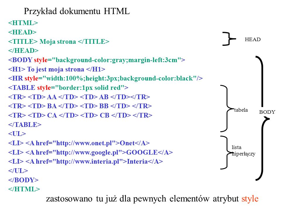 Moja strona To jest moja strona AA AB BA BB CA CB Onet GOOGLE Interia Przykład dokumentu HTML tabela lista hiperłączy BODY HEAD zastosowano tu już dla