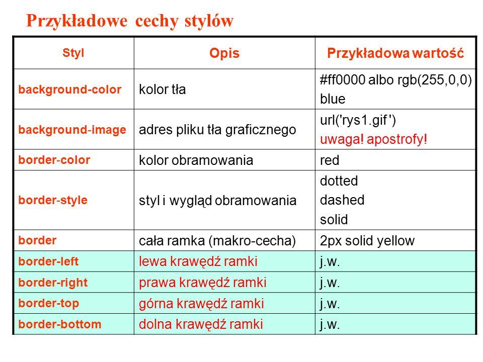 Przykładowe cechy stylów Styl OpisPrzykładowa wartość background-color kolor tła #ff0000 albo rgb(255,0,0) blue background-image adres pliku tła graficznego url( rys1.gif ) uwaga.