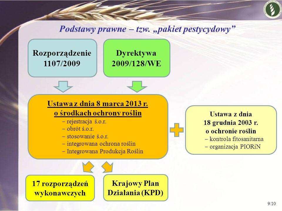 """Podstawy prawne – tzw. """"pakiet pestycydowy"""" Dyrektywa 2009/128/WE Rozporządzenie 1107/2009 Ustawa z dnia 8 marca 2013 r. o środkach ochrony roślin ‒ r"""