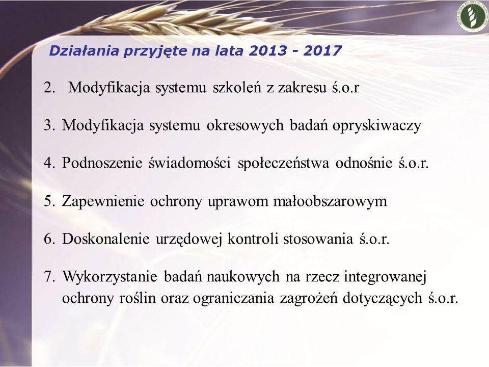 2.Modyfikacja systemu szkoleń z zakresu ś.o.r 3.Modyfikacja systemu okresowych badań opryskiwaczy 4.Podnoszenie świadomości społeczeństwa odnośnie ś.o