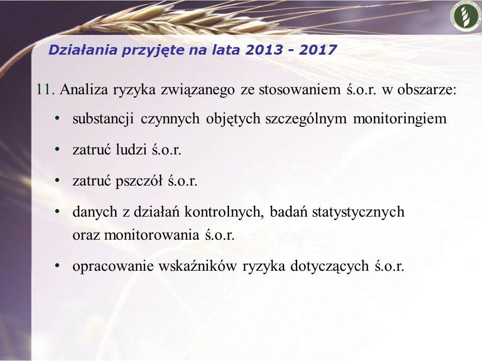 11.Analiza ryzyka związanego ze stosowaniem ś.o.r. w obszarze: substancji czynnych objętych szczególnym monitoringiem zatruć ludzi ś.o.r. zatruć pszcz