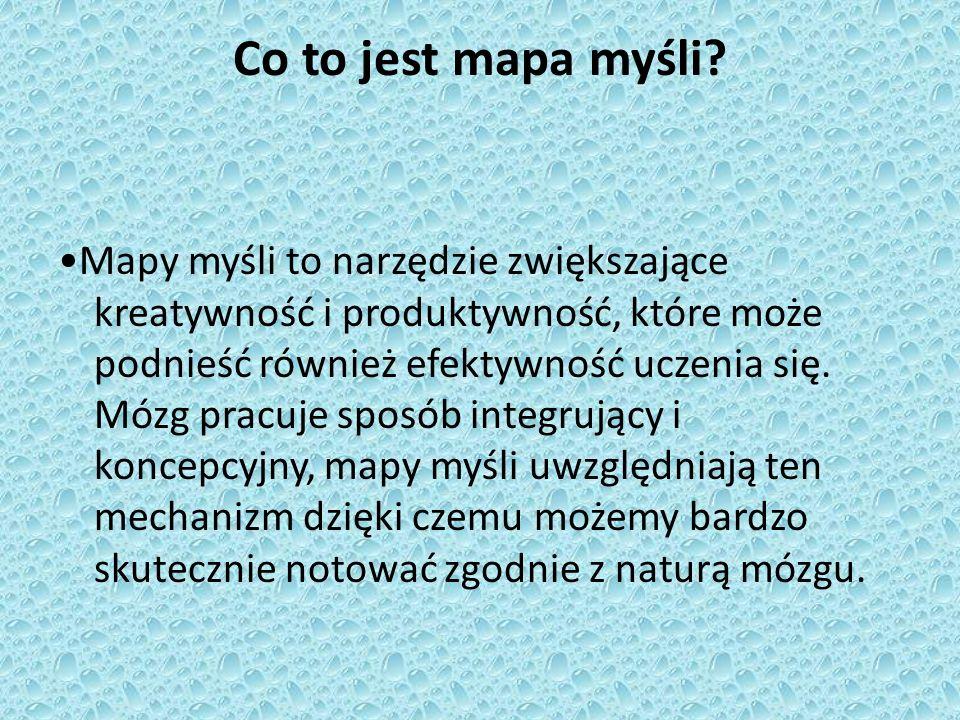 Co to jest mapa myśli.