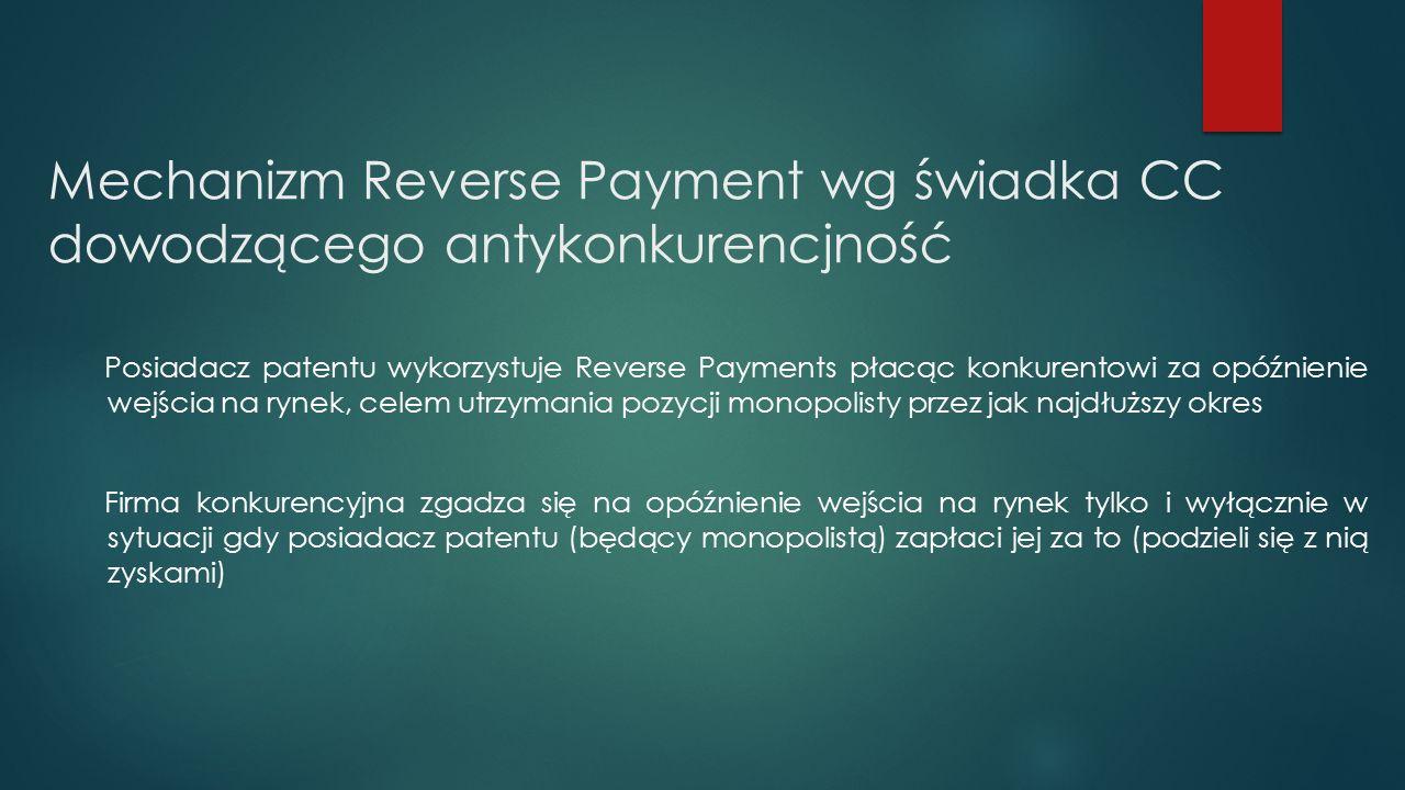 Mechanizm Reverse Payment wg świadka CC dowodzącego antykonkurencjność Posiadacz patentu wykorzystuje Reverse Payments płacąc konkurentowi za opóźnienie wejścia na rynek, celem utrzymania pozycji monopolisty przez jak najdłuższy okres Firma konkurencyjna zgadza się na opóźnienie wejścia na rynek tylko i wyłącznie w sytuacji gdy posiadacz patentu (będący monopolistą) zapłaci jej za to (podzieli się z nią zyskami)