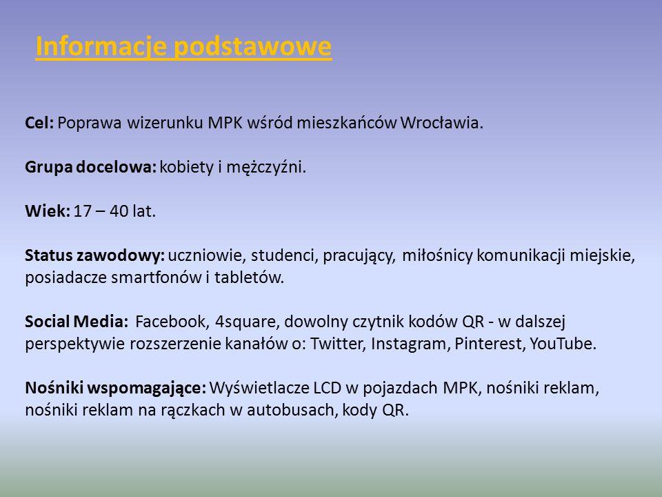 Cel: Poprawa wizerunku MPK wśród mieszkańców Wrocławia.