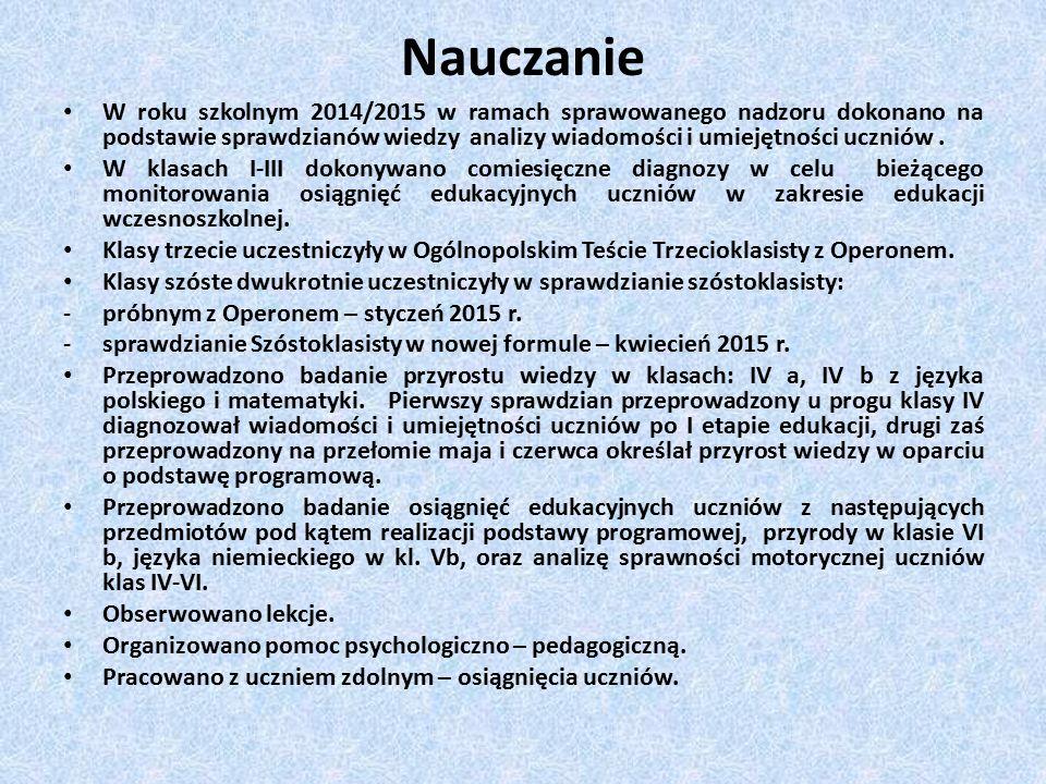 Ogólnopolski Konkurs Albus – język polski p.B. Haluch, p.