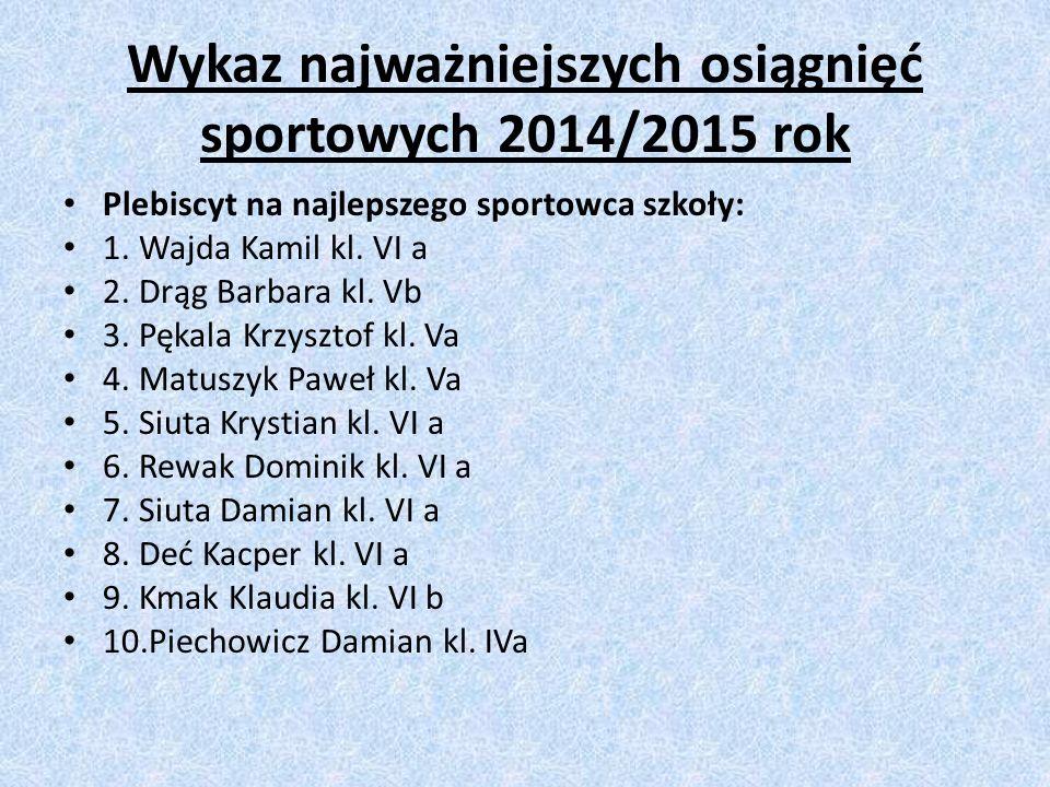 Wykaz najważniejszych osiągnięć sportowych 2014/2015 rok Plebiscyt na najlepszego sportowca szkoły: 1.