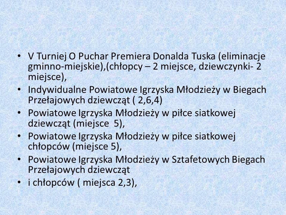 V Turniej O Puchar Premiera Donalda Tuska (eliminacje gminno-miejskie),(chłopcy – 2 miejsce, dziewczynki- 2 miejsce), Indywidualne Powiatowe Igrzyska Młodzieży w Biegach Przełajowych dziewcząt ( 2,6,4) Powiatowe Igrzyska Młodzieży w piłce siatkowej dziewcząt (miejsce 5), Powiatowe Igrzyska Młodzieży w piłce siatkowej chłopców (miejsce 5), Powiatowe Igrzyska Młodzieży w Sztafetowych Biegach Przełajowych dziewcząt i chłopców ( miejsca 2,3),