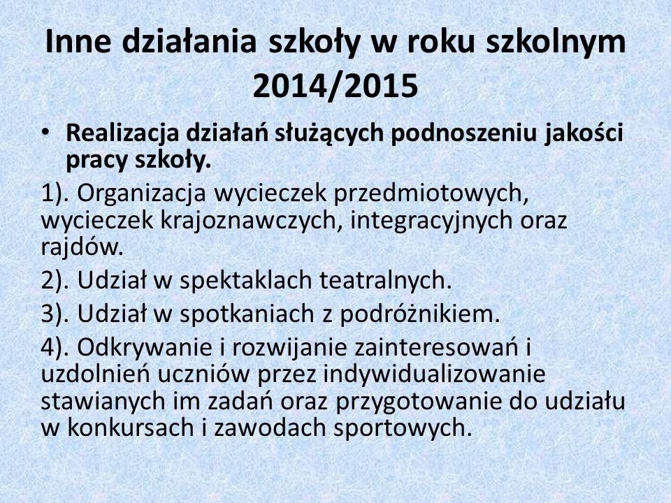 Inne działania szkoły w roku szkolnym 2014/2015 Realizacja działań służących podnoszeniu jakości pracy szkoły.