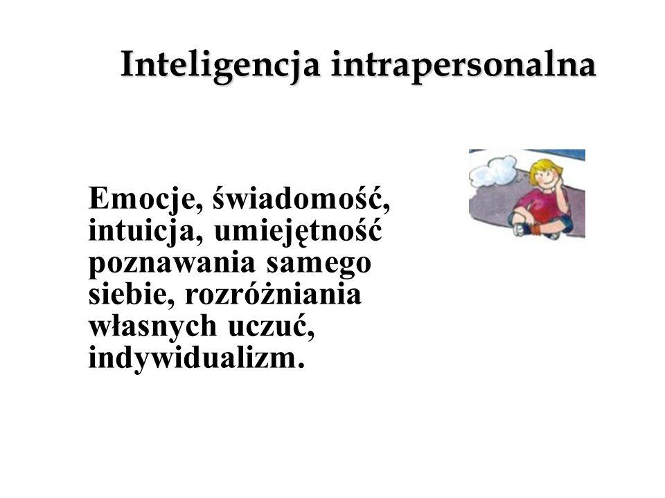 Inteligencja interpersonalna Komunikacja, współpraca, umiejętność komunikowania się z innymi, empatia, dążenie do współpracy.