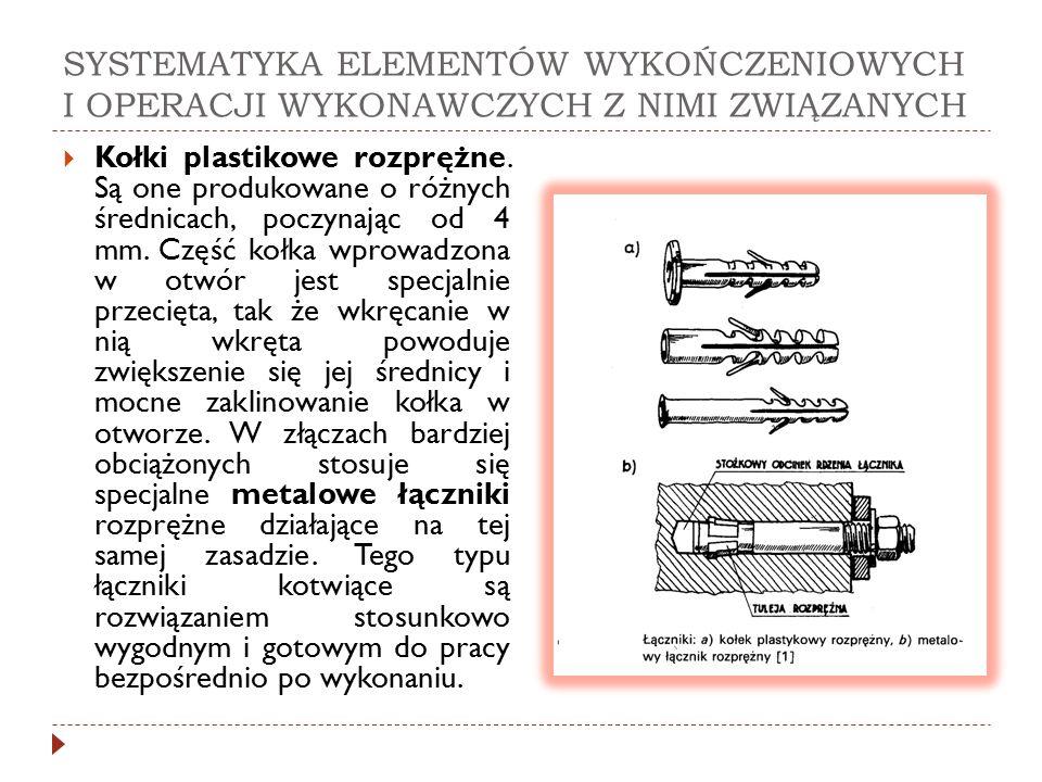 SYSTEMATYKA ELEMENTÓW WYKOŃCZENIOWYCH I OPERACJI WYKONAWCZYCH Z NIMI ZWIĄZANYCH  Kołki plastikowe rozprężne.