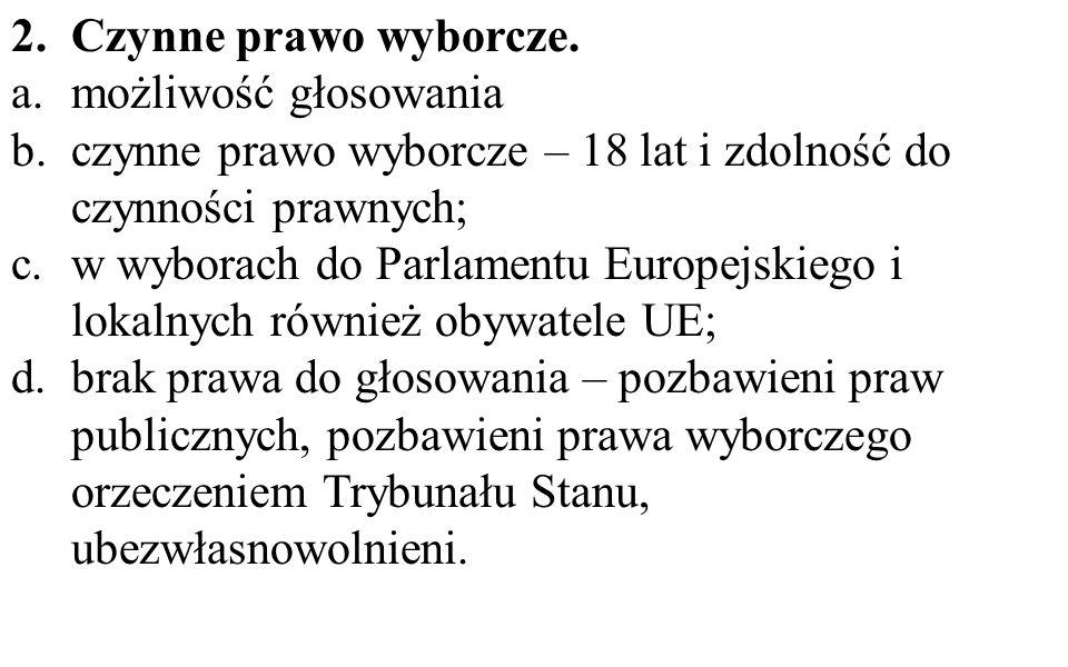 2.Czynne prawo wyborcze. a.możliwość głosowania b.czynne prawo wyborcze – 18 lat i zdolność do czynności prawnych; c.w wyborach do Parlamentu Europejs
