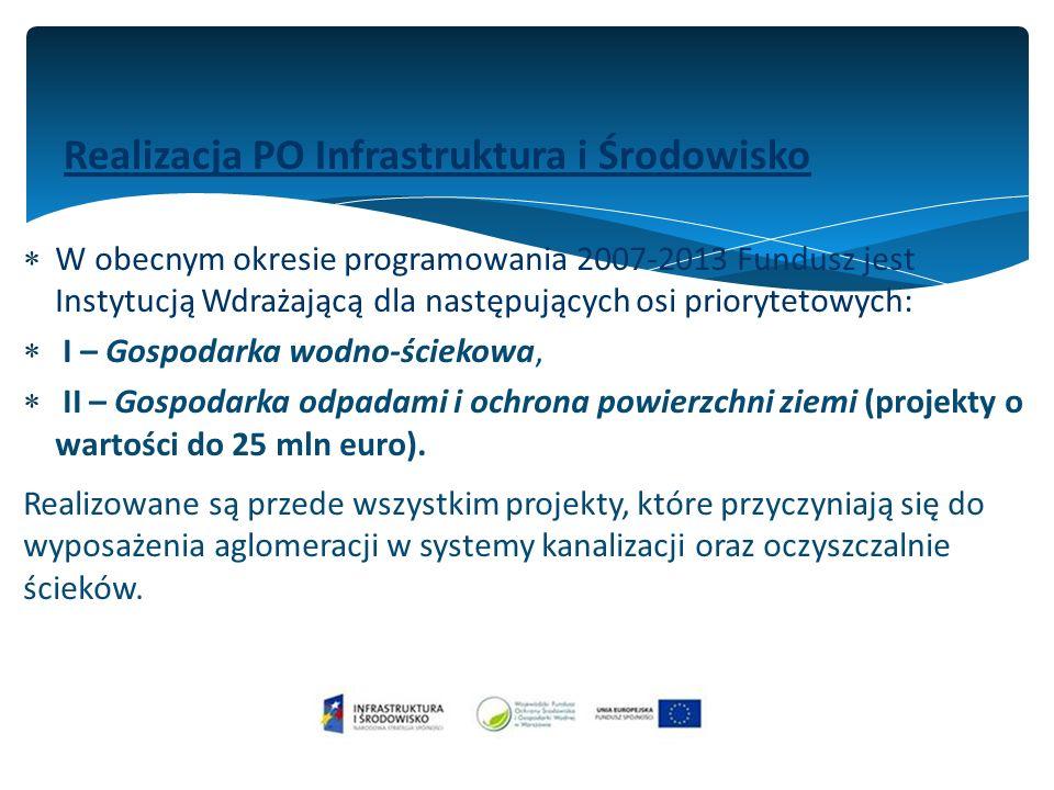 Realizacja PO Infrastruktura i Środowisko  W obecnym okresie programowania 2007-2013 Fundusz jest Instytucją Wdrażającą dla następujących osi priorytetowych:  I – Gospodarka wodno-ściekowa,  II – Gospodarka odpadami i ochrona powierzchni ziemi (projekty o wartości do 25 mln euro).