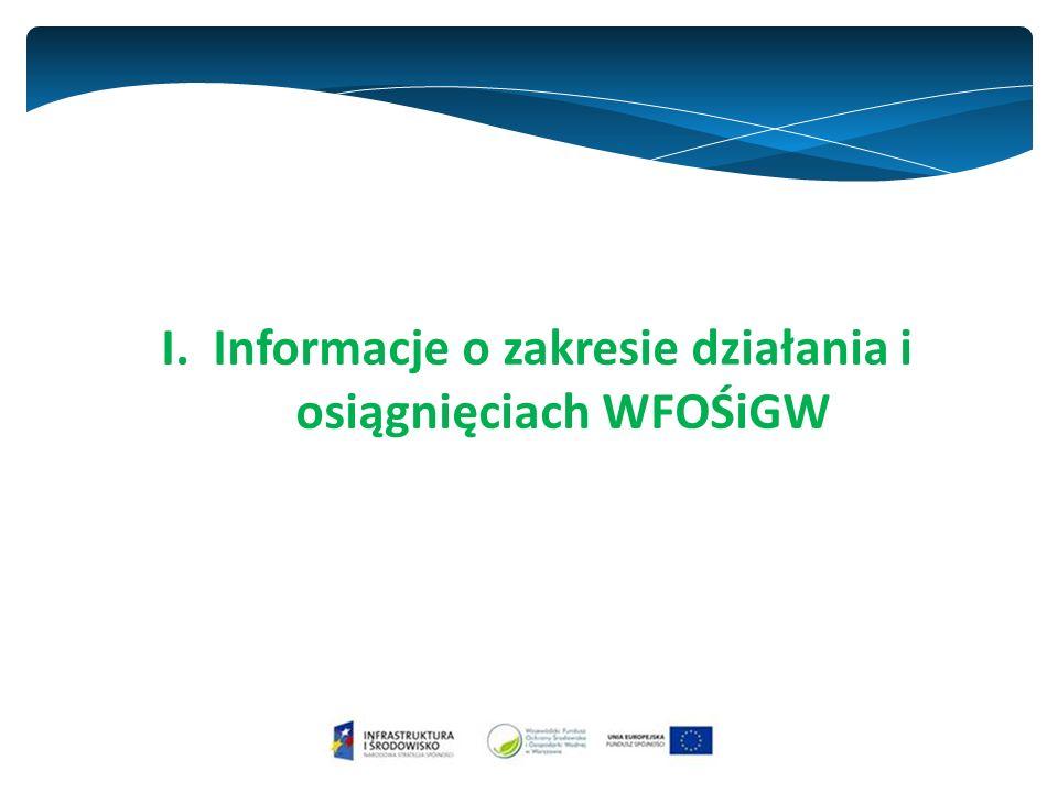 I.Informacje o zakresie działania i osiągnięciach WFOŚiGW