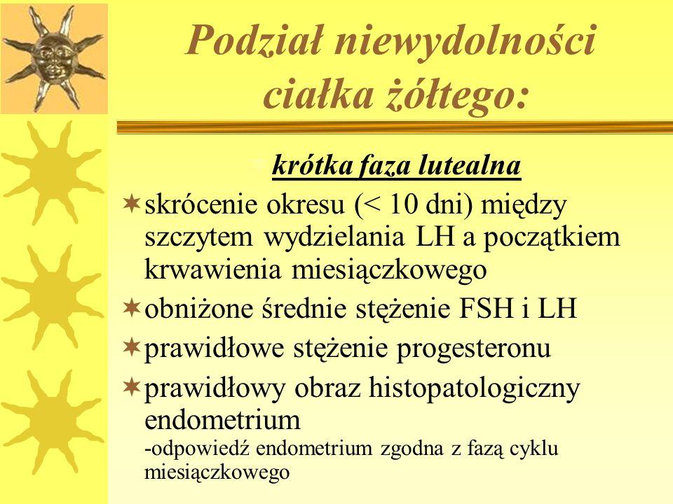 Podział niewydolności ciałka żółtego:  krótka faza lutealna  skrócenie okresu (< 10 dni) między szczytem wydzielania LH a początkiem krwawienia miesiączkowego  obniżone średnie stężenie FSH i LH  prawidłowe stężenie progesteronu  prawidłowy obraz histopatologiczny endometrium -odpowiedź endometrium zgodna z fazą cyklu miesiączkowego