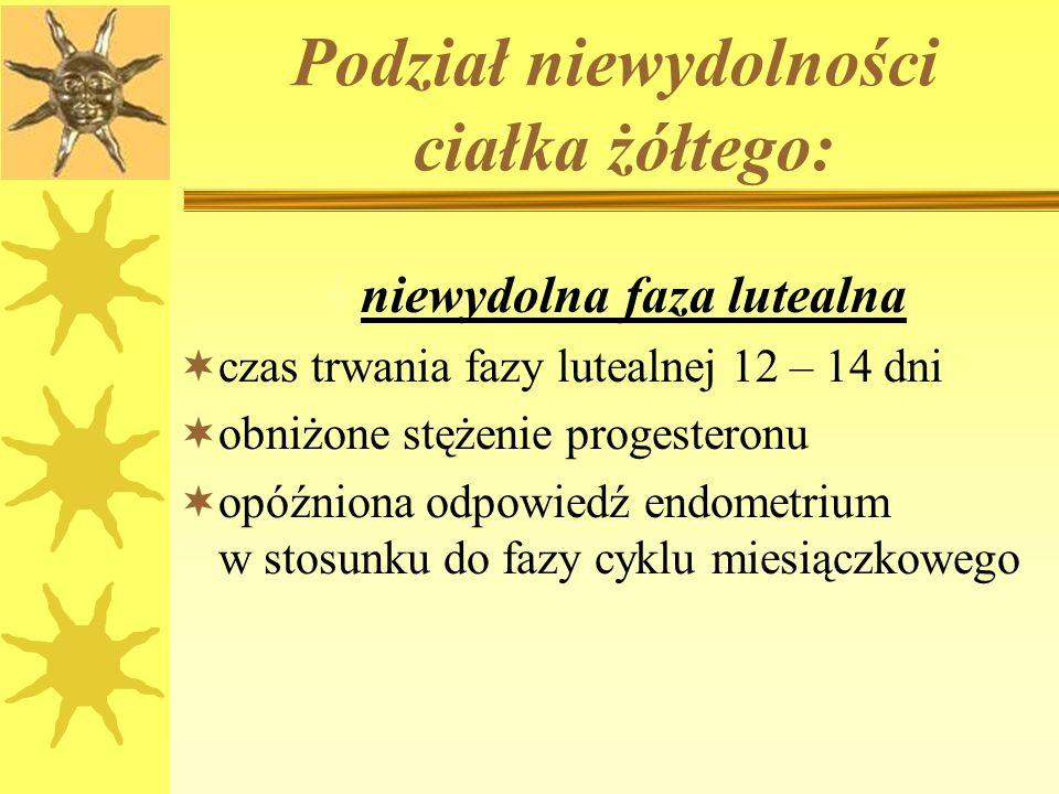 Podział niewydolności ciałka żółtego:  niewydolna faza lutealna  czas trwania fazy lutealnej 12 – 14 dni  obniżone stężenie progesteronu  opóźniona odpowiedź endometrium w stosunku do fazy cyklu miesiączkowego