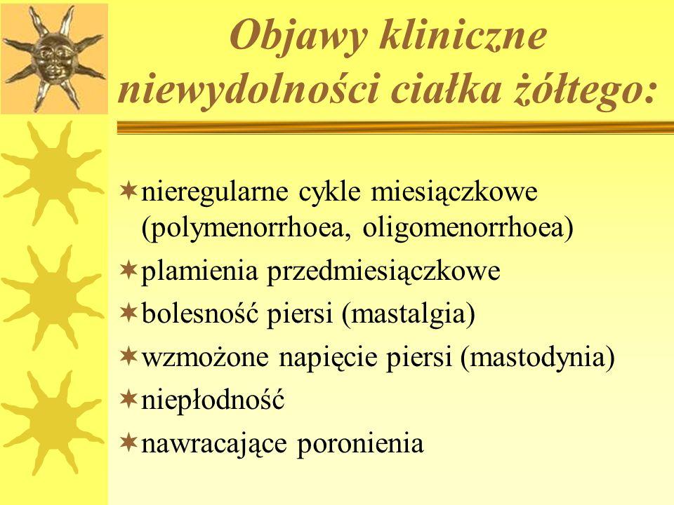 Objawy kliniczne niewydolności ciałka żółtego:  nieregularne cykle miesiączkowe (polymenorrhoea, oligomenorrhoea)  plamienia przedmiesiączkowe  bolesność piersi (mastalgia)  wzmożone napięcie piersi (mastodynia)  niepłodność  nawracające poronienia
