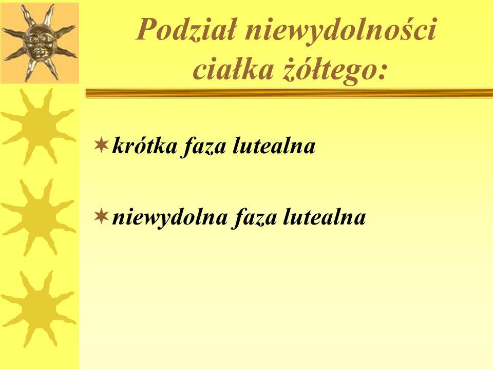 Podział niewydolności ciałka żółtego:  krótka faza lutealna  niewydolna faza lutealna