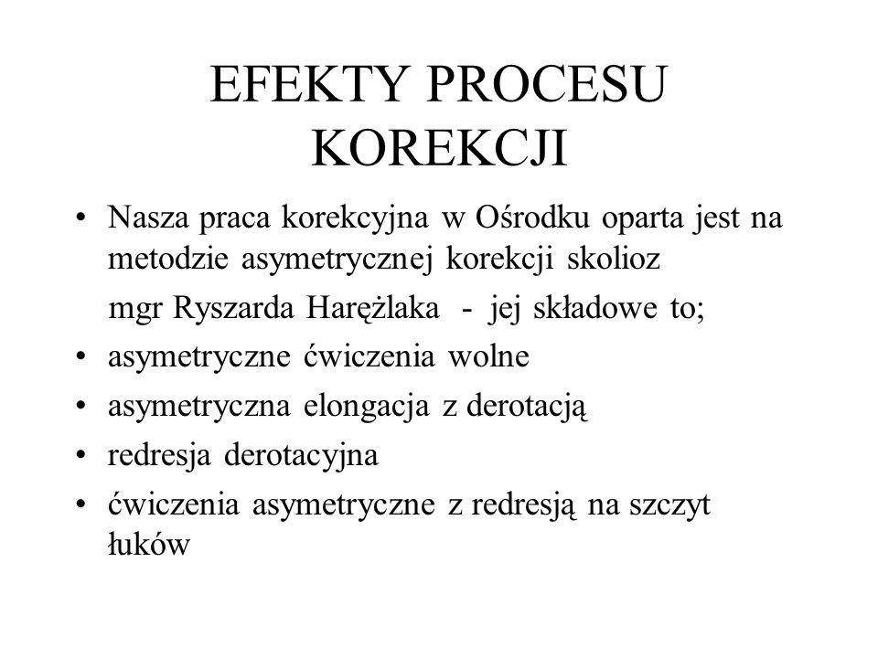 Weronika Sc.ThdxLsin 2010-15 lat 25°/14 2012-17 lat 13°/11°