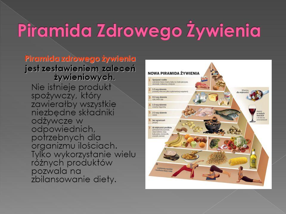 Piramida zdrowego żywienia jest zestawieniem zaleceń żywieniowych. Nie istnieje produkt spożywczy, który zawierałby wszystkie niezbędne składniki odży