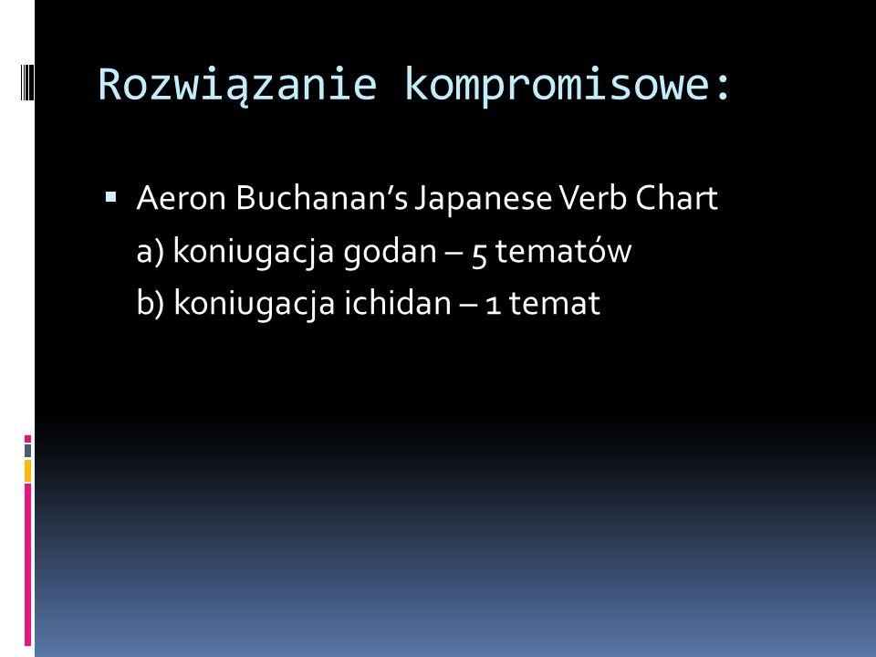 Rozwiązanie kompromisowe:  Aeron Buchanan's Japanese Verb Chart a) koniugacja godan – 5 tematów b) koniugacja ichidan – 1 temat