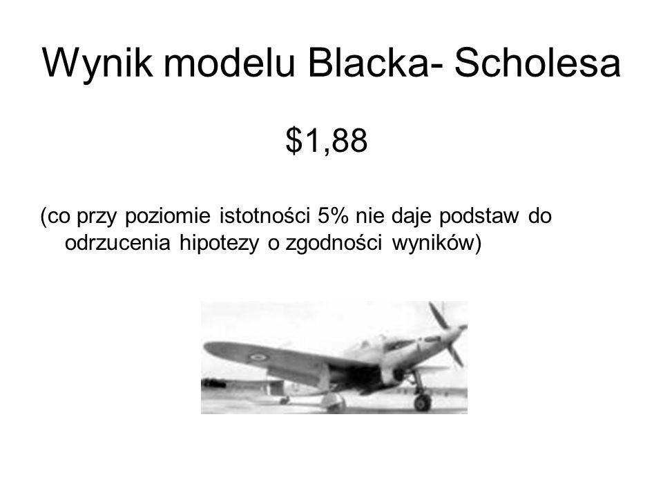 Wynik modelu Blacka- Scholesa $1,88 (co przy poziomie istotności 5% nie daje podstaw do odrzucenia hipotezy o zgodności wyników)