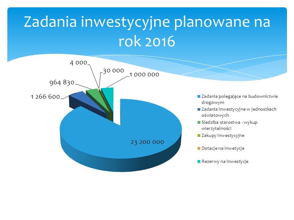 Zadania inwestycyjne planowane na rok 2016