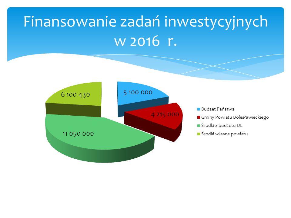 Finansowanie zadań inwestycyjnych w 2016 r.