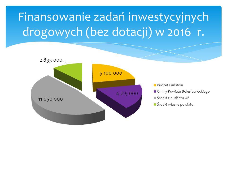 Finansowanie zadań inwestycyjnych drogowych (bez dotacji) w 2016 r.