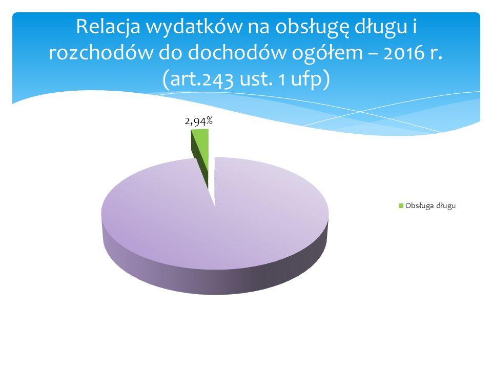 Relacja wydatków na obsługę długu i rozchodów do dochodów ogółem – 2016 r. (art.243 ust. 1 ufp)