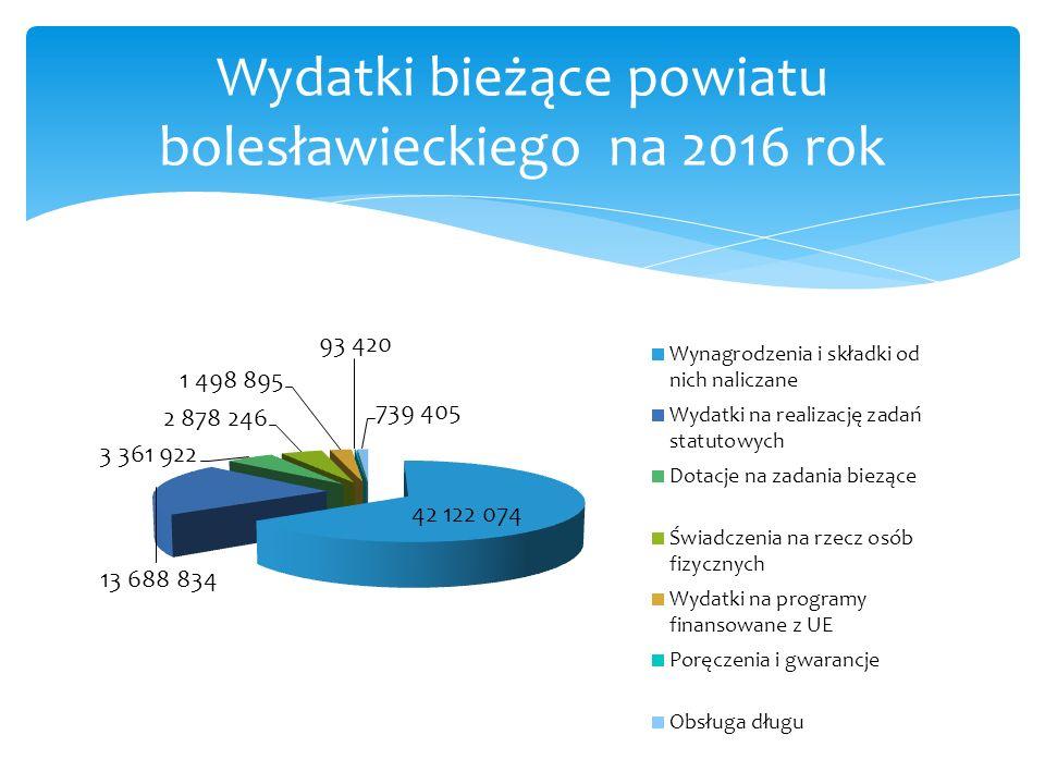 Wydatki bieżące powiatu bolesławieckiego na 2016 rok