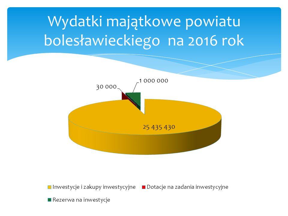 Wydatki inwestycyjne na 2016 r Lp.Wydatki inwestycyjne Wartość kosztorysowa / szacunkowa Poniesione nakłady w 2015 r.