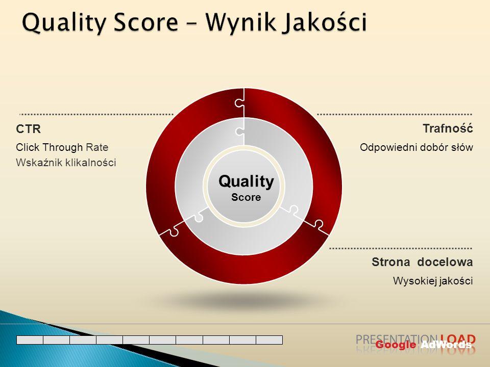 Trafność Odpowiedni dobór słów CTR Quality Score Click Through Rate Wskaźnik klikalności Strona docelowa Wysokiej jakości Google AdWords