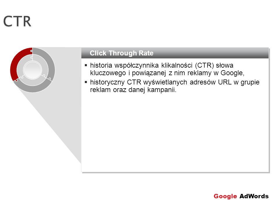 Click Through Rate  historia współczynnika klikalności (CTR) słowa kluczowego i powiązanej z nim reklamy w Google,  historyczny CTR wyświetlanych ad