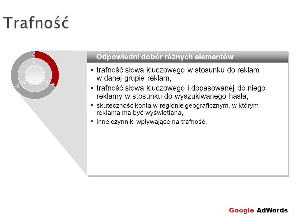 Odpowiedni dobór różnych elementów  trafność słowa kluczowego w stosunku do reklam w danej grupie reklam,  trafność słowa kluczowego i dopasowanej d