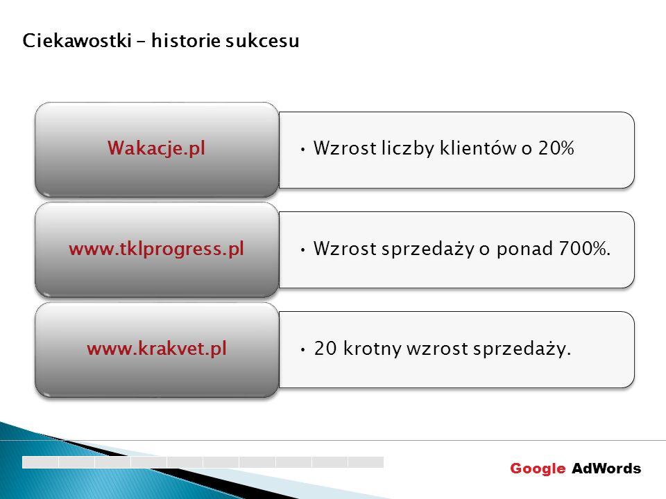 Ciekawostki – historie sukcesu Wzrost liczby klientów o 20% Wakacje.pl Wzrost sprzedaży o ponad 700%. www.tklprogress.pl 20 krotny wzrost sprzedaży. w